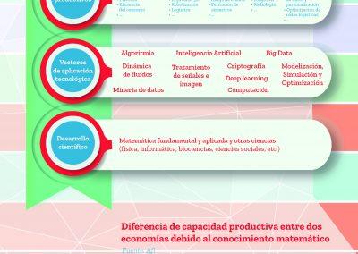 infografía_3_v4